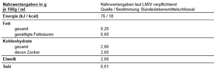 Spargel geschält - Stücke - Beelitz